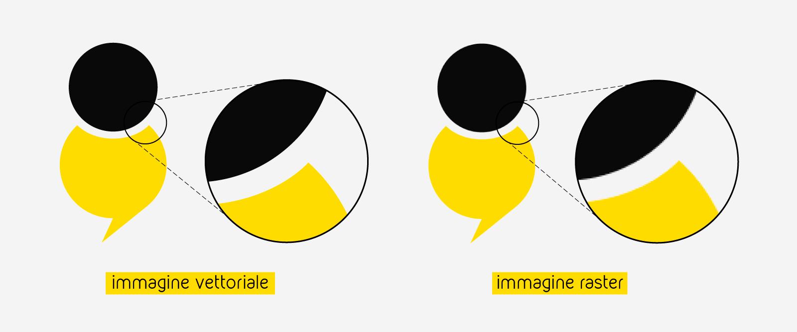 Differenza tra grafica raster e vettoriale